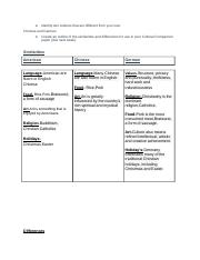 Fitzgerald_A_2.4_assigment_outline.docx