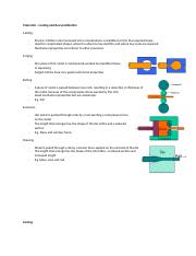 Materials - Casting and Recrystallisation.docx