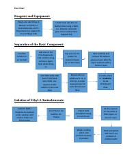 Seperation of Acid Base and Neutral Flow Chart.docx
