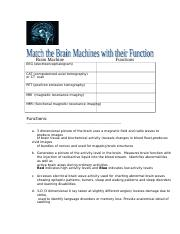 Chapter 2  Brain Machines and Their Functions(1)(1).doc