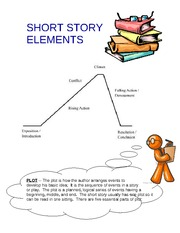 elements-of-a-short-story-n