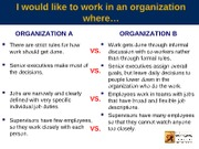 Class Slides - Org. Structure and Culture