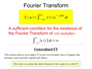 Fourier Transform NOTES