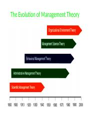 WINSEM2016-17_MGT310_TH_1595_11-JAN-2017_RM001_The Evolution of Management Theory