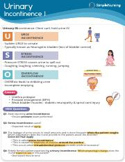 Renal - Urinary Incontinence 1 .pdf