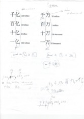 Chinese Big Numbers