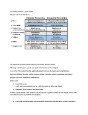 Accounting Midterm 1 Study Sheet