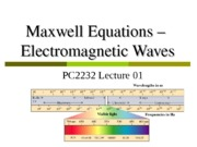 PC2232-2013-L01 Maxwell Equations - EM Waves