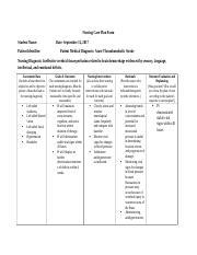 Care Plan GI Bleed EF.docx - Nursing Care Plan Form ...