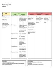 Logic Model Template.doc