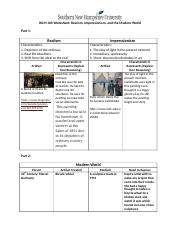 Hum 100 Worksheet Realism Impressionism And The Modern World Docx Hum 100 Worksheet Realism Impressionism And The Modern World Part 1 Realism Course Hero