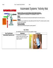 Copy of Automated Systems Unit Activity Mat