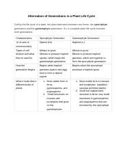 cell membrane coloring worksheet-2011 - NAME DATE PERIOD Cell ...