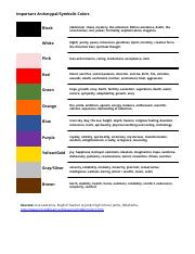 Color Archetypes.pdf