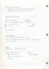 Debt Journal Entries