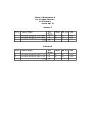 B.A.(English Honours)  1st to 4th Session 2011-12.pdf
