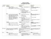 Character_Analysis_Rubric_3_Paragraph