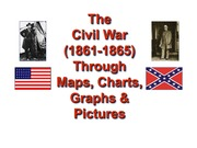 IB History of the Americas HL Year 1 The Civil War Slides