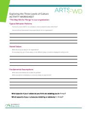 Org Culture Worksheet(1)