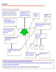 Sample_Concept_Map_2
