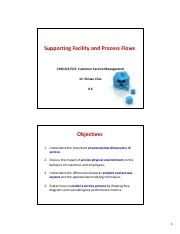 06 Supporting Facility and Process Flows