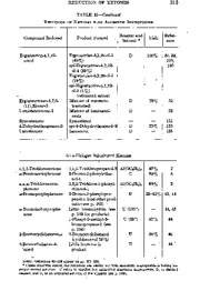 Organic Lab Reactions 220