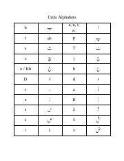 Worksheet-1-F.pdf - Urdu-171 Writing Practice Fall ...