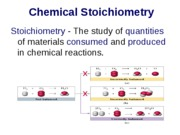 Stoichiometry_StudentNotes2007