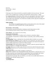 FTV 270 exam 2 study guide.docx