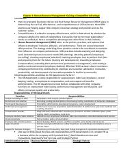 MGT315 Chapter Outlines - Exam 1.docx