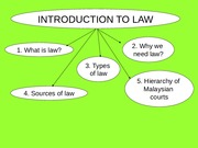 IntroductiontoLaw.ppt