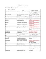 Worksheets Cranial Nerves Worksheet cranial nerves chart worksheet4 1 i ii iii iv v vi vii viii nerve pages drug class review dietary supplements