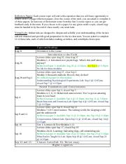 Due Dates Syllabus Fall 2014(1).doc