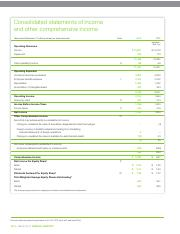Telus 2013 Statement of Comprehensive Income.pdf