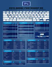 setupablogtoday-photoshop-cheat-sheet-fin