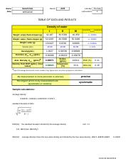 Lab 01  data table and sample calculations
