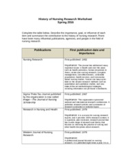 History of Nursing Research Spring 2016-1