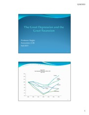 ECN+111B+Great+Depression+and+Great+Recession+F2015
