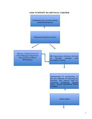 Flowchart Question 21-2.docx