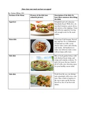 Meal Planner Homework Assignment For HIF1O0
