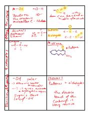 HAND_DRAWN_functional_group_notes2014.pdf