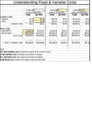 Ch 3 Fixed-Variable Costs Handout w assignment
