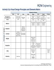 61a Dt Activity 61a Visual Design Principles And Elements