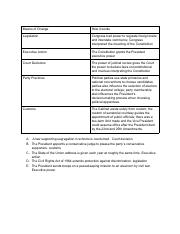 3.3 Guided Reading Government