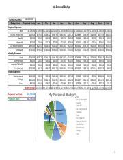 Personal Budget - Excel