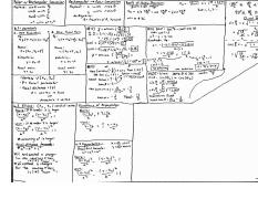 trig cheat sheet Exam3.pdf