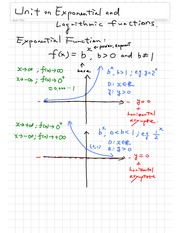 Unit on Exponential and Logrithmic Functions