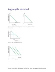 Chapter 14 - Aggregate demand