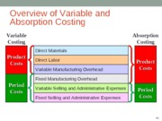 Absorption+vs+Variable+Costing