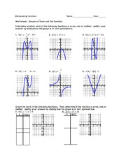 Parent Functions and Transformations – She s Math additionally  furthermore Even and odd functions worksheet as well Properties of Functions   Boundless Alge in addition  furthermore  likewise Odd Even Worksheets Ks1 And – cycconteudo co further Math Worksheet Odd And Even Numbers Best Odd And Even Numbers Up To additionally  moreover  likewise Even and Odd Functions as well Even Odd Or Neither Functions Worksheet   even odd or neither in addition Even Odd or Neither Functions Foldable Interactive Notebook Graphic furthermore Fillable Online pace monmouth Odd Even Functions Worksheet Solutions further  as well Free Worksheets Liry   Download and Print Worksheets   Free on. on even and odd functions worksheet